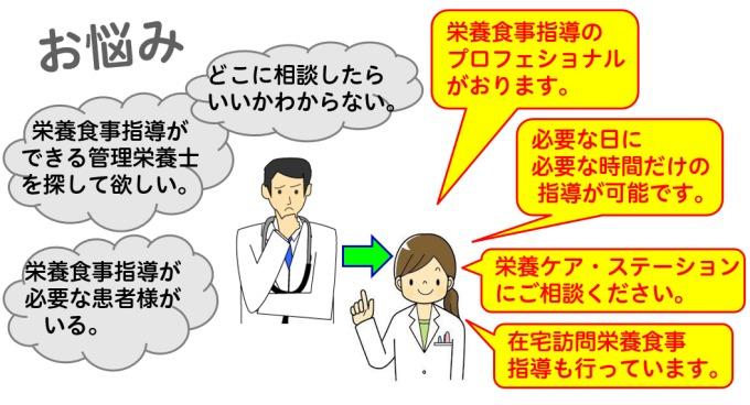 栄養食事指導(医療者)
